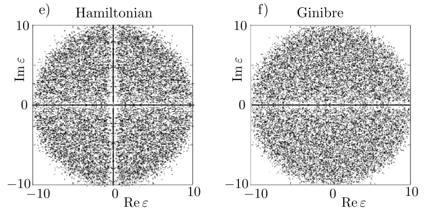 1 hamiltonian pseudospectrum of the matrix a in example (2. 9) for.